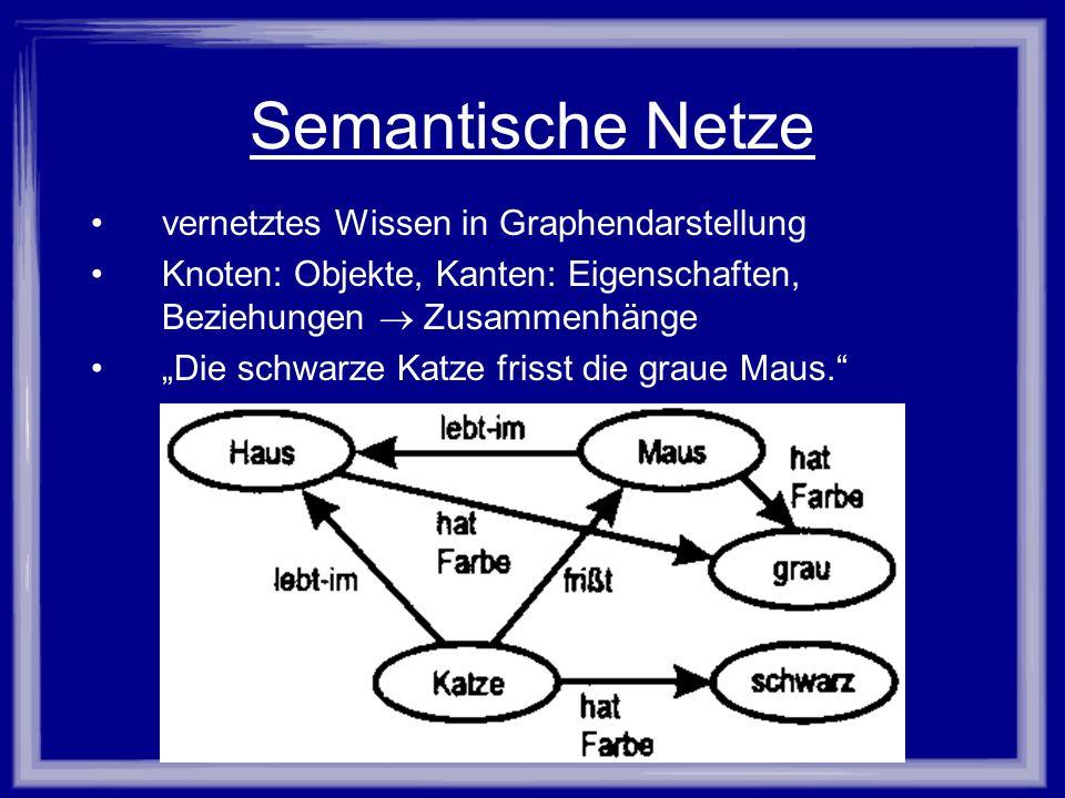 Semantische Netze vernetztes Wissen in Graphendarstellung Knoten: Objekte, Kanten: Eigenschaften, Beziehungen Zusammenhänge Die schwarze Katze frisst