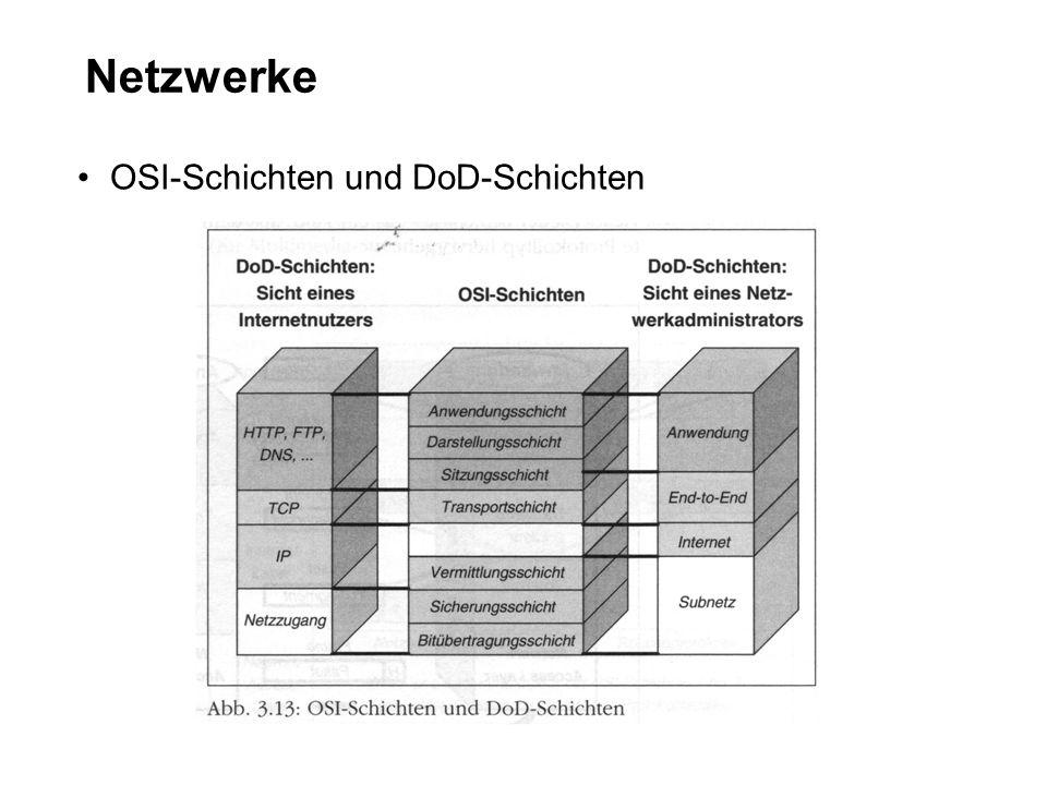 Netzwerke OSI-Schichten und DoD-Schichten