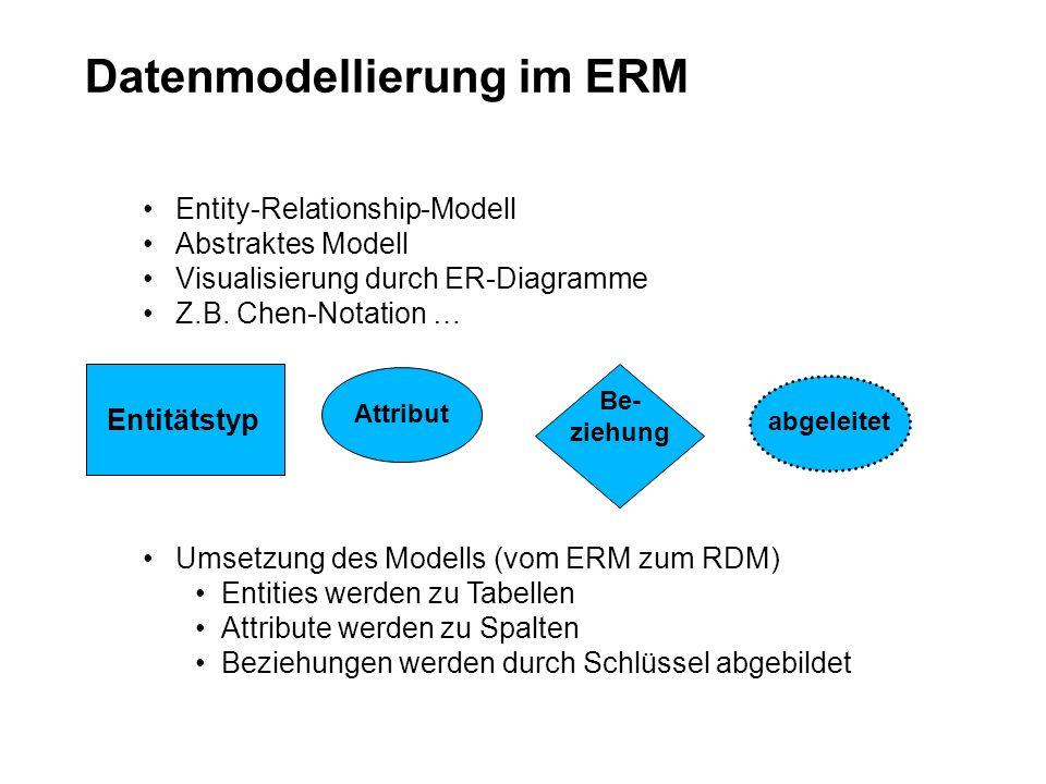 Datenmodellierung im ERM Entity-Relationship-Modell Abstraktes Modell Visualisierung durch ER-Diagramme Z.B. Chen-Notation … Entitätstyp Attribut Be-