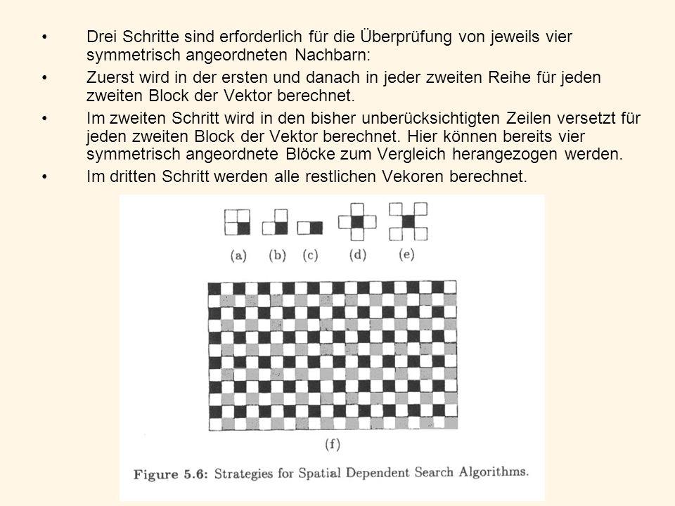 Drei Schritte sind erforderlich für die Überprüfung von jeweils vier symmetrisch angeordneten Nachbarn: Zuerst wird in der ersten und danach in jeder