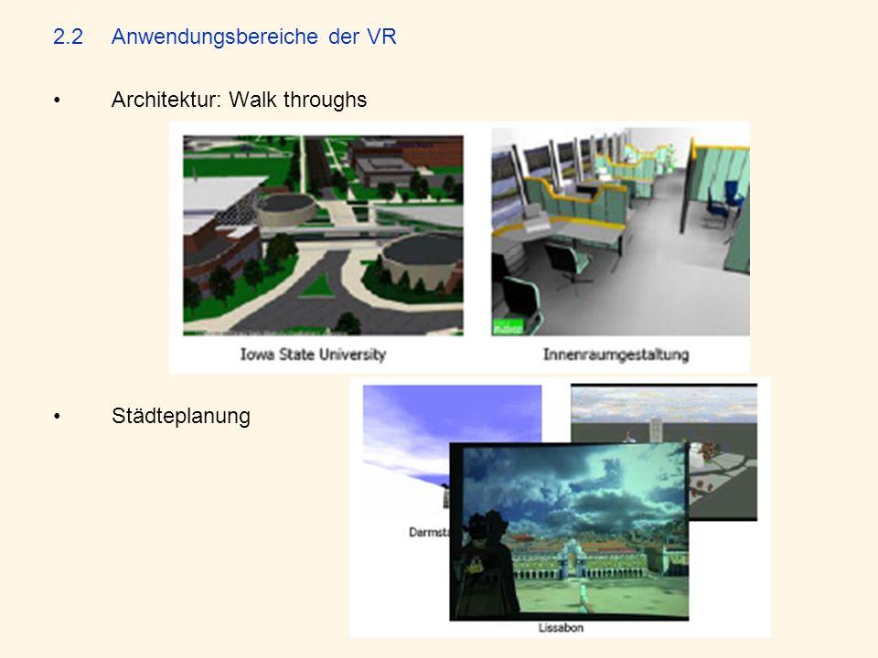 2.2Anwendungsbereiche der VR Architektur: Walk throughs Städteplanung