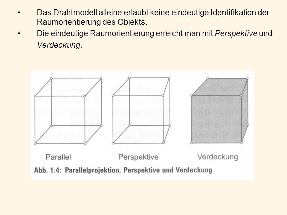 Das Drahtmodell alleine erlaubt keine eindeutige Identifikation der Raumorientierung des Objekts. Die eindeutige Raumorientierung erreicht man mit Per