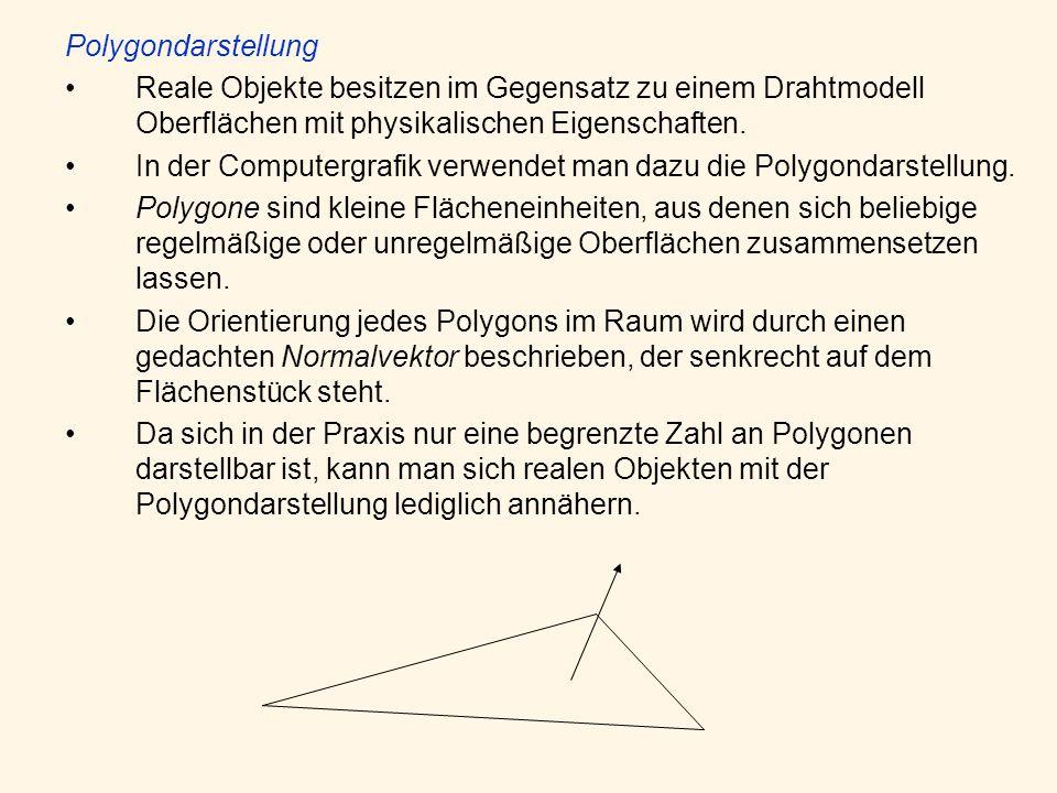 Polygondarstellung Reale Objekte besitzen im Gegensatz zu einem Drahtmodell Oberflächen mit physikalischen Eigenschaften. In der Computergrafik verwen