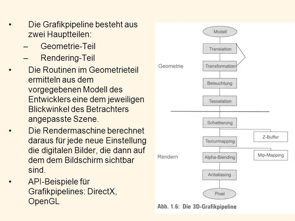 Die Grafikpipeline besteht aus zwei Hauptteilen: –Geometrie-Teil –Rendering-Teil Die Routinen im Geometrieteil ermitteln aus dem vorgegebenen Modell d