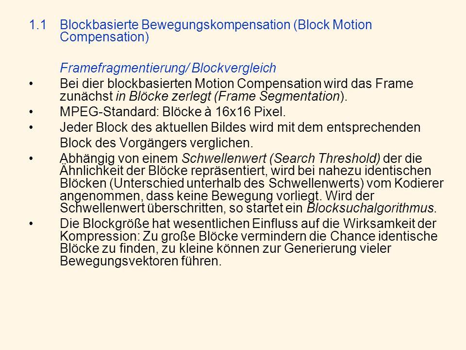Blocksuche (Block Search) Ein Algorithmus sucht nach der bestmöglichen Übereinstimmung eines Blocks des momentanen Frames mit einem des Referenzframes.