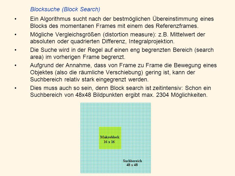 Blocksuche (Block Search) Ein Algorithmus sucht nach der bestmöglichen Übereinstimmung eines Blocks des momentanen Frames mit einem des Referenzframes