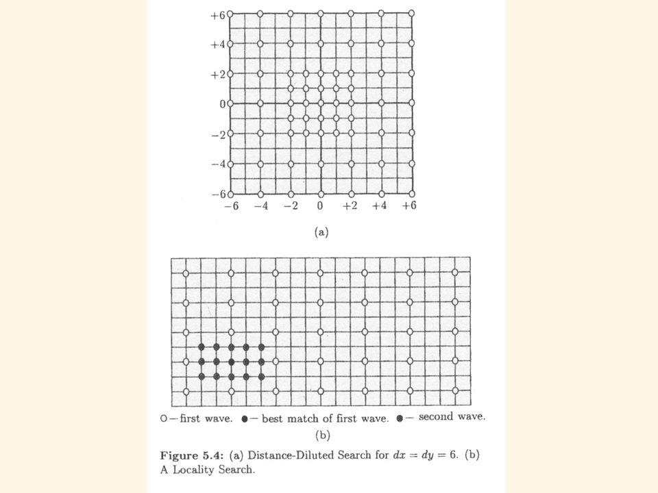 -Abhängigkeitsbestimmte Algorithmen Da sich bewegende Objekte innerhalb eines Frames in der Regel größer sind als einzelne Blocks, kann man annehmen, dass benachbarte Blocks korrelierende Bewegungsvektoren aufweisen.