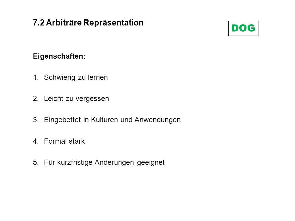 7.2 Arbiträre Repräsentation Eigenschaften: 1.Schwierig zu lernen 2.Leicht zu vergessen 3.Eingebettet in Kulturen und Anwendungen 4.Formal stark 5.Für