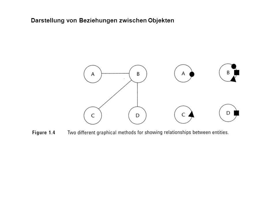 Phase 1: Parallele Verarbeitung - Verarbeitung der visuellen Information (Nervenzellen, Kortex) - Extraktion von Besonderheiten (bspw.