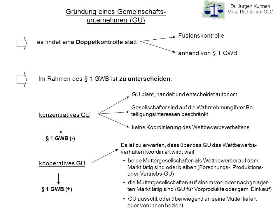 Gründung eines Gemeinschafts- unternehmen (GU) es findet eine Doppelkontrolle statt anhand von § 1 GWB Fusionskontrolle Im Rahmen des § 1 GWB ist zu u