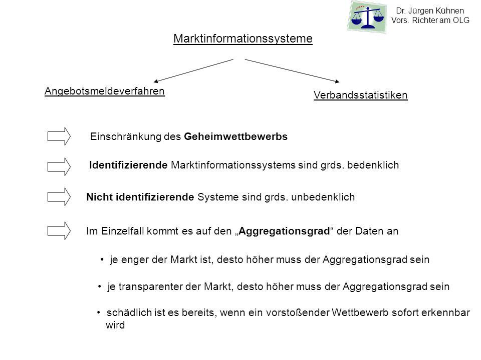 Marktinformationssysteme Angebotsmeldeverfahren Verbandsstatistiken Einschränkung des Geheimwettbewerbs Identifizierende Marktinformationssystems sind