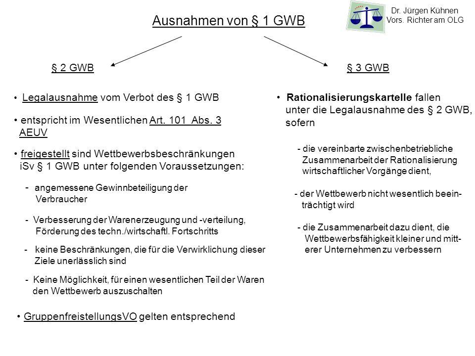 Ausnahmen von § 1 GWB § 2 GWB§ 3 GWB Legalausnahme vom Verbot des § 1 GWB entspricht im Wesentlichen Art. 101 Abs. 3 AEUV freigestellt sind Wettbewerb