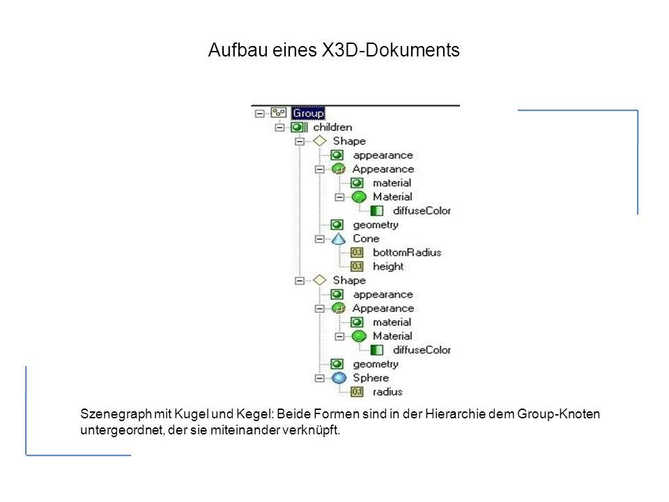 Aufbau eines X3D-Dokuments Szenegraph mit Kugel und Kegel: Beide Formen sind in der Hierarchie dem Group-Knoten untergeordnet, der sie miteinander verknüpft.