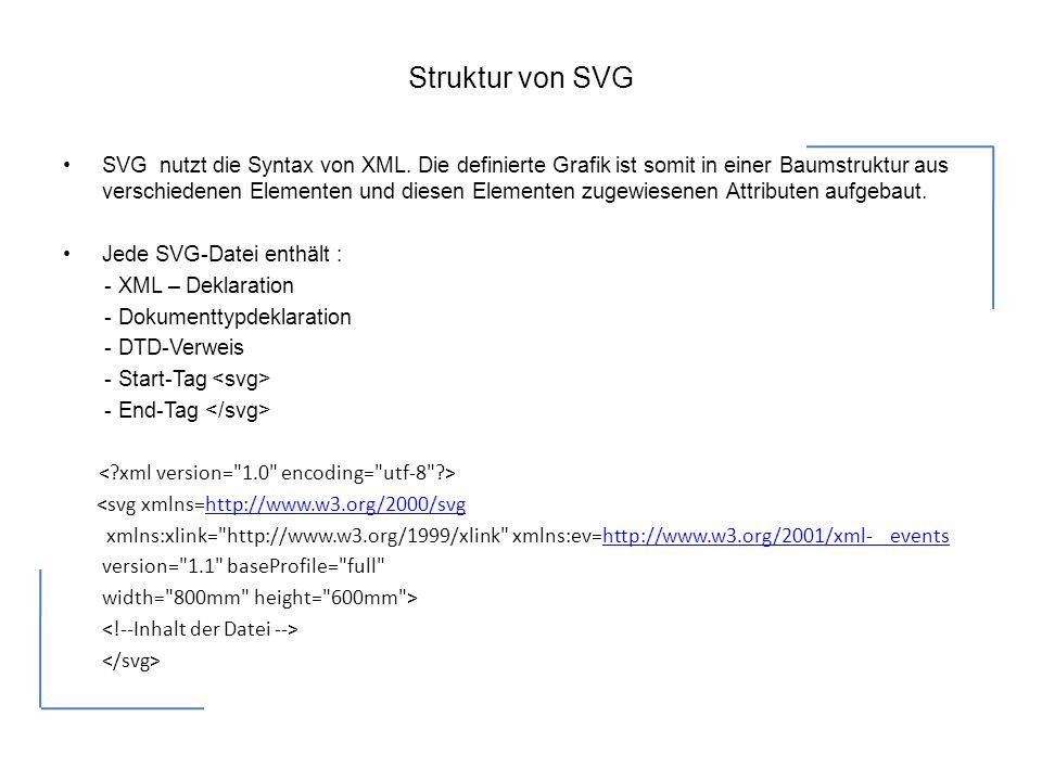 Struktur von SVG SVG nutzt die Syntax von XML.