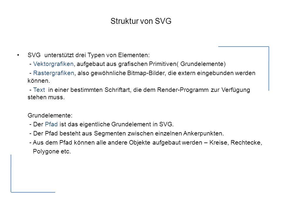 Struktur von SVG SVG unterstützt drei Typen von Elementen: - Vektorgrafiken, aufgebaut aus grafischen Primitiven( Grundelemente) - Rastergrafiken, also gewöhnliche Bitmap-Bilder, die extern eingebunden werden können.
