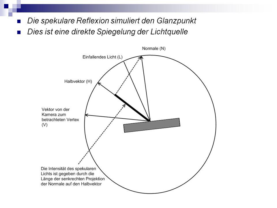 Die spekulare Reflexion simuliert den Glanzpunkt Dies ist eine direkte Spiegelung der Lichtquelle