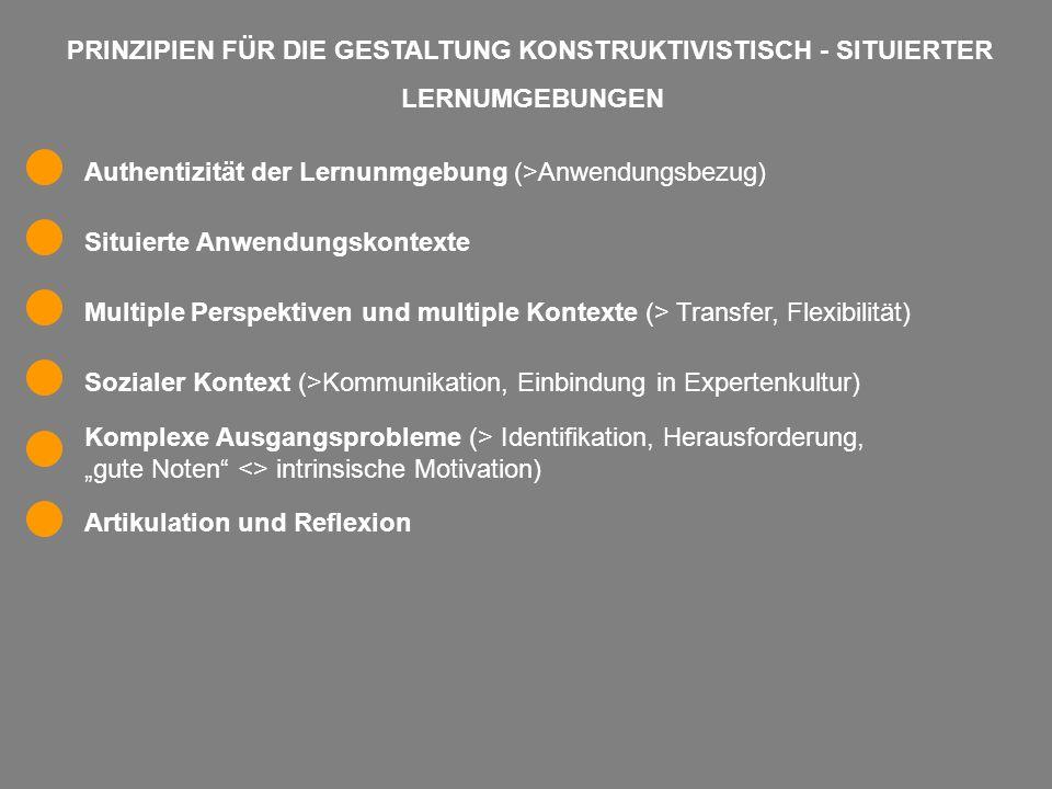 PRINZIPIEN FÜR DIE GESTALTUNG KONSTRUKTIVISTISCH - SITUIERTER LERNUMGEBUNGEN Situierte AnwendungskontexteAuthentizität der Lernunmgebung (>Anwendungsb