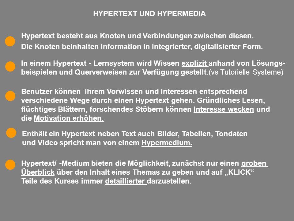HYPERTEXT UND HYPERMEDIA In einem Hypertext - Lernsystem wird Wissen explizit anhand von Lösungs- beispielen und Querverweisen zur Verfügung gestellt.