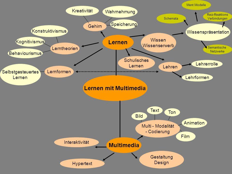 Wissen Wissenserwerb Lernen mit Multimedia Multimedia Lernen Schulisches Lernen Gehirn Lerntheorien Behaviourismus Konstruktivismus Kognitivismus Lern