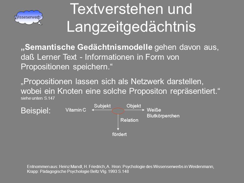 Textverstehen und Langzeitgedächtnis Wisseserwerb Semantische Gedächtnismodelle gehen davon aus, daß Lerner Text - Informationen in Form von Propositi