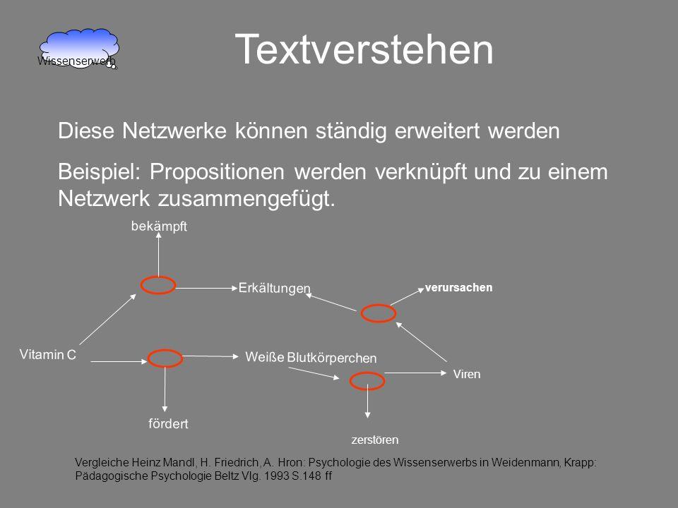 Diese Netzwerke können ständig erweitert werden Beispiel: Propositionen werden verknüpft und zu einem Netzwerk zusammengefügt. Vitamin C Weiße Blutkör