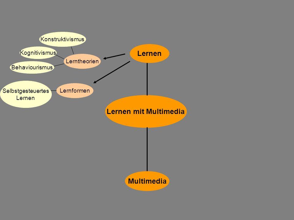 Wissen Wissenserwerb Lernen mit Multimedia Multimedia Lernen Gehirn Lerntheorien Behaviourismus Konstruktivismus Kognitivismus Lernformen Selbstgesteuertes Lernen Wahrnehmung Speicherung Kreativität Wissens- Repräsentation Schemata Ment.Modelle Reiz-Reaktions Verbindungen Semantische Netzwerke Motivation