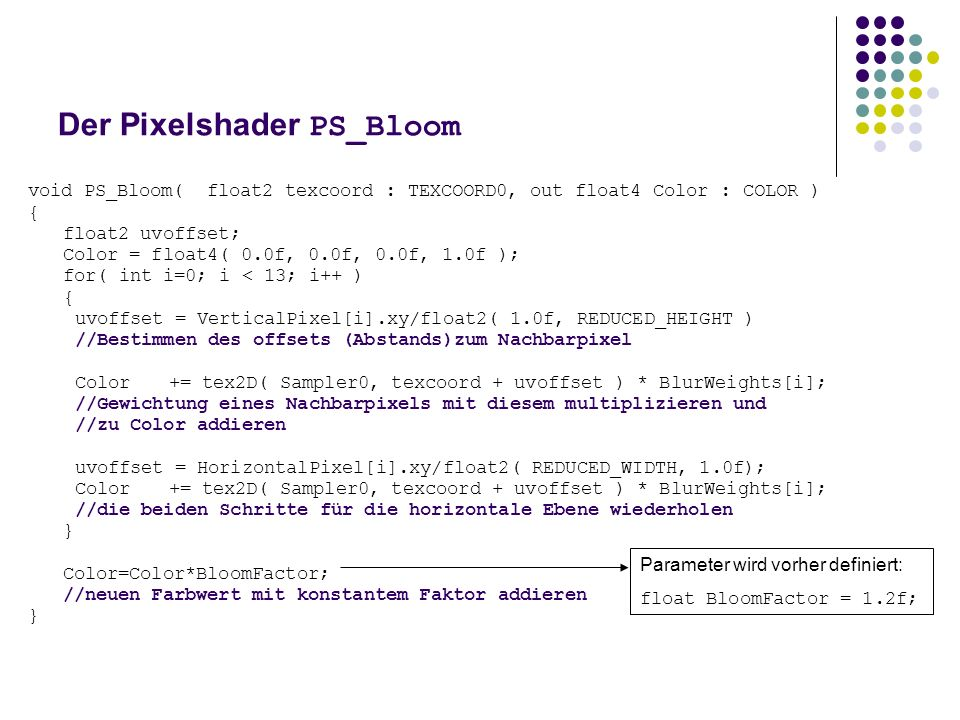 Der Pixelshader PS_Bloom void PS_Bloom( float2 texcoord : TEXCOORD0, out float4 Color : COLOR ) { float2 uvoffset; Color = float4( 0.0f, 0.0f, 0.0f, 1