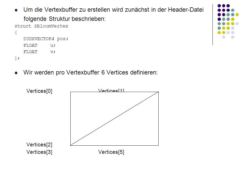 Um die Vertexbuffer zu erstellen wird zunächst in der Header-Datei folgende Struktur beschrieben: struct SBloomVertex { D3DXVECTOR4 pos; FLOATu; FLOATv; }; Wir werden pro Vertexbuffer 6 Vertices definieren: Vertices[0]Vertices[1] Vertices[4] Vertices[2] Vertices[3]Vertices[5]