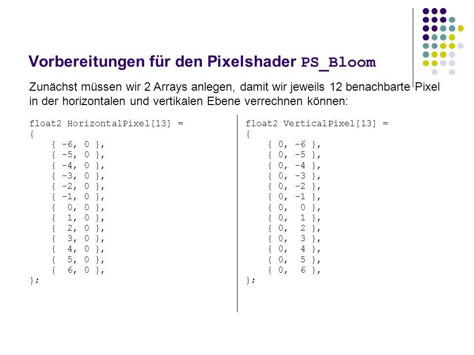 Vorbereitungen für den Pixelshader PS_Bloom float2 HorizontalPixel[13] = { { -6, 0 }, { -5, 0 }, { -4, 0 }, { -3, 0 }, { -2, 0 }, { -1, 0 }, { 0, 0 }, { 1, 0 }, { 2, 0 }, { 3, 0 }, { 4, 0 }, { 5, 0 }, { 6, 0 }, }; float2 VerticalPixel[13] = { { 0, -6 }, { 0, -5 }, { 0, -4 }, { 0, -3 }, { 0, -2 }, { 0, -1 }, { 0, 0 }, { 0, 1 }, { 0, 2 }, { 0, 3 }, { 0, 4 }, { 0, 5 }, { 0, 6 }, }; Zunächst müssen wir 2 Arrays anlegen, damit wir jeweils 12 benachbarte Pixel in der horizontalen und vertikalen Ebene verrechnen können: