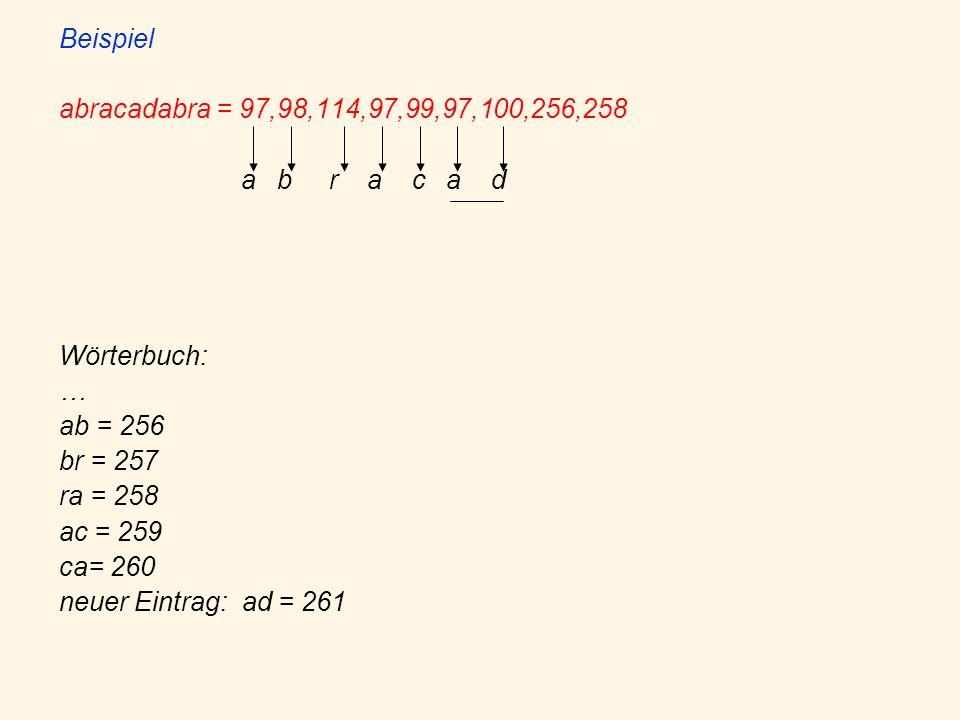 Beispiel abracadabra = 97,98,114,97,99,97,100,256,258 a b r a c a d Wörterbuch: … ab = 256 br = 257 ra = 258 ac = 259 ca= 260 neuer Eintrag: ad = 261