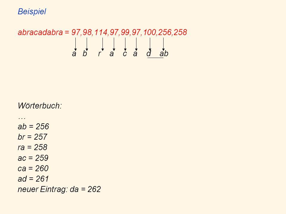 Beispiel abracadabra = 97,98,114,97,99,97,100,256,258 a b r a c a d ab Wörterbuch: … ab = 256 br = 257 ra = 258 ac = 259 ca = 260 ad = 261 neuer Eintrag: da = 262