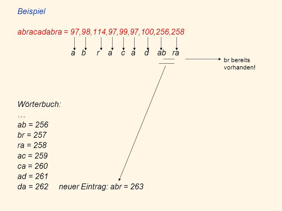 Beispiel abracadabra = 97,98,114,97,99,97,100,256,258 a b r a c a d ab ra Wörterbuch: … ab = 256 br = 257 ra = 258 ac = 259 ca = 260 ad = 261 da = 262 neuer Eintrag: abr = 263 br bereits vorhanden!