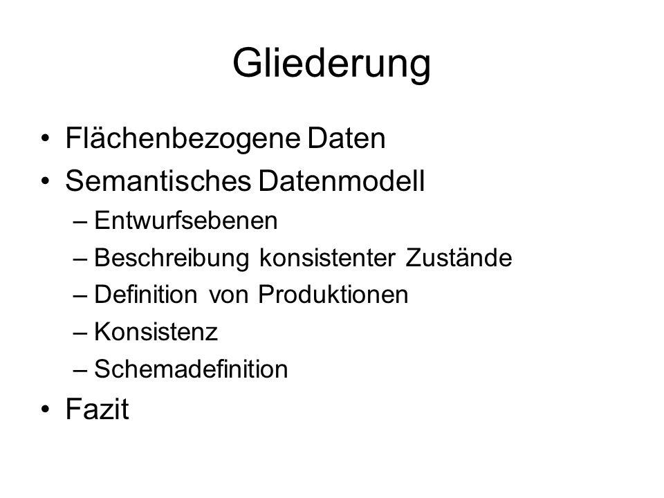 Gliederung Flächenbezogene Daten Semantisches Datenmodell –Entwurfsebenen –Beschreibung konsistenter Zustände –Definition von Produktionen –Konsistenz