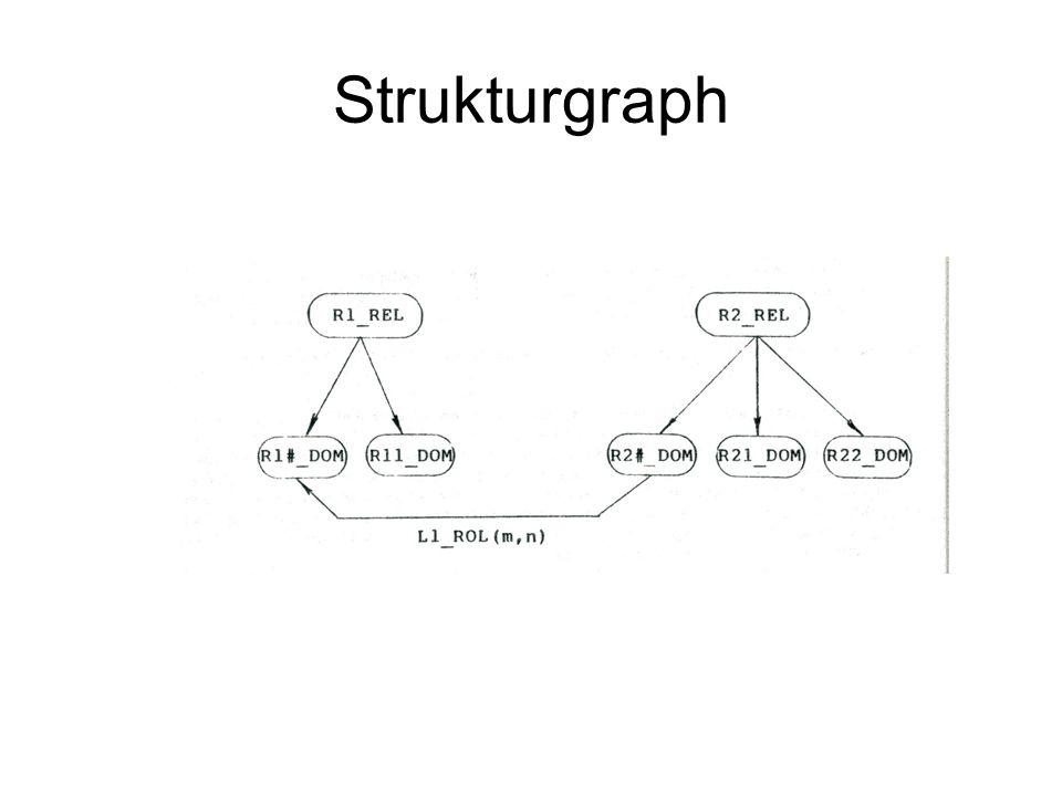 Strukturgraph