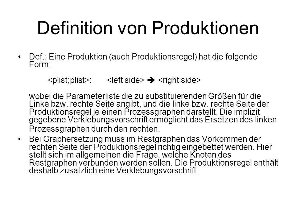 Definition von Produktionen Def.: Eine Produktion (auch Produktionsregel) hat die folgende Form: : wobei die Parameterliste die zu substituierenden Gr