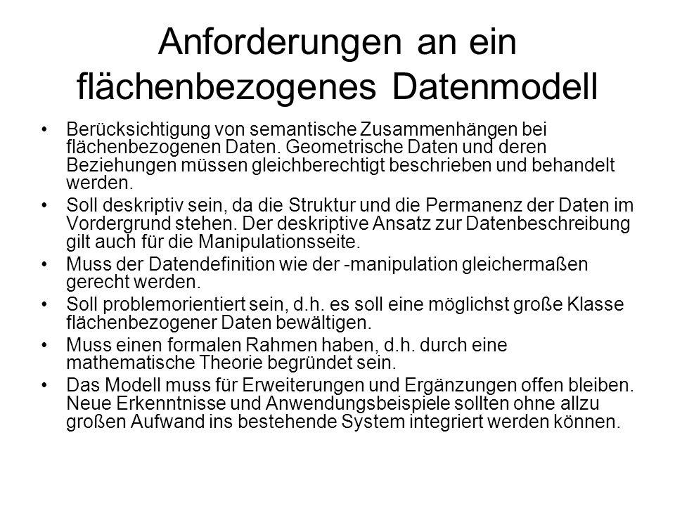 Anforderungen an ein flächenbezogenes Datenmodell Berücksichtigung von semantische Zusammenhängen bei flächenbezogenen Daten. Geometrische Daten und d