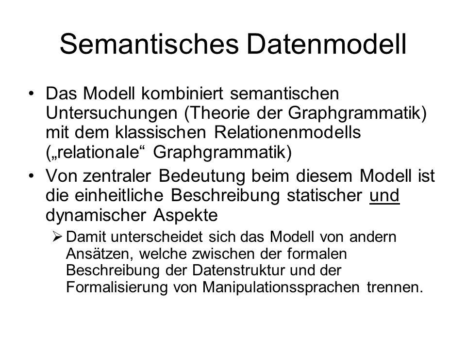 Semantisches Datenmodell Das Modell kombiniert semantischen Untersuchungen (Theorie der Graphgrammatik) mit dem klassischen Relationenmodells (relatio