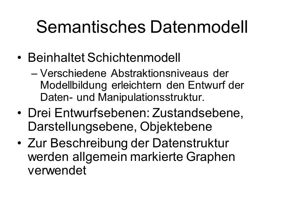 Semantisches Datenmodell Beinhaltet Schichtenmodell –Verschiedene Abstraktionsniveaus der Modellbildung erleichtern den Entwurf der Daten- und Manipul