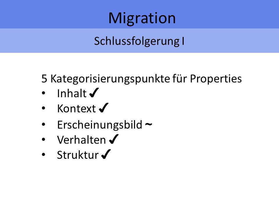 Schlussfolgerung I Migration 5 Kategorisierungspunkte für Properties Inhalt Kontext Erscheinungsbild ~ Verhalten Struktur