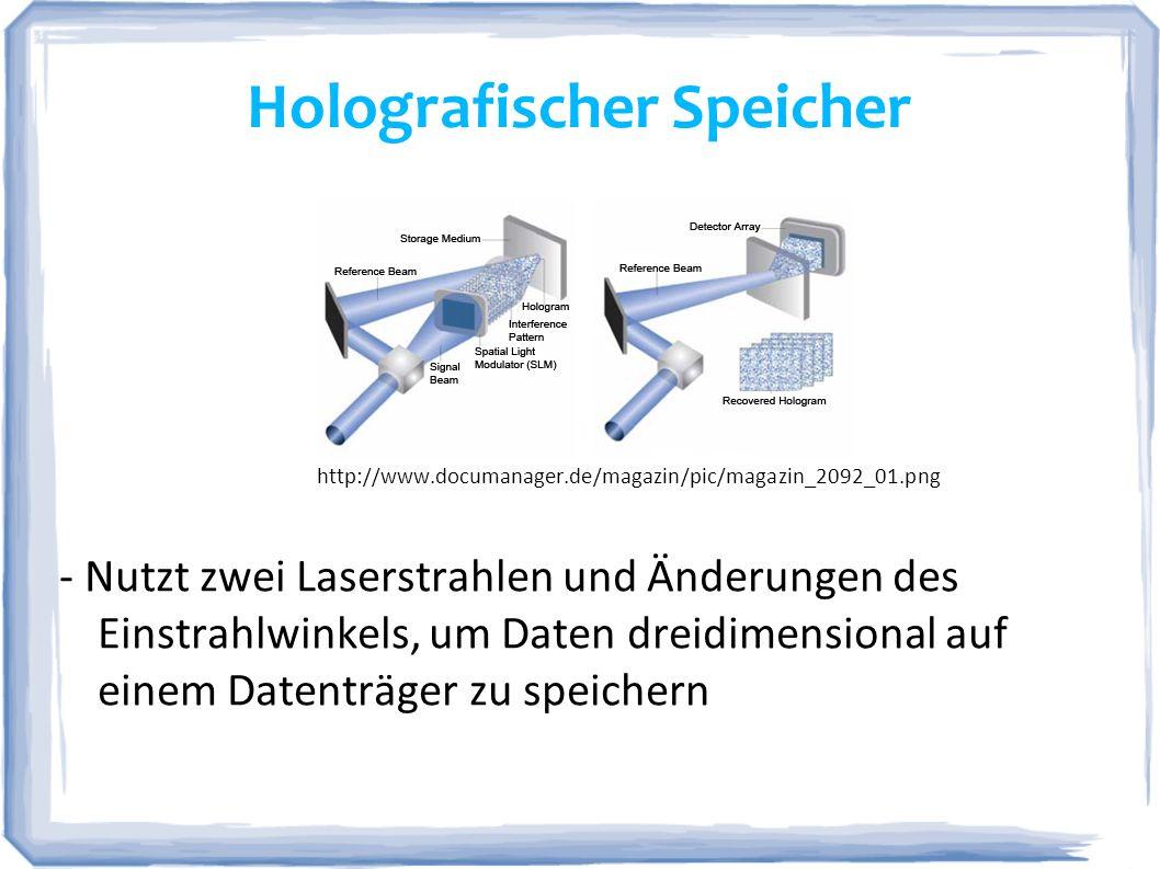 Holografischer Speicher http://www.documanager.de/magazin/pic/magazin_2092_01.png - Nutzt zwei Laserstrahlen und Änderungen des Einstrahlwinkels, um D