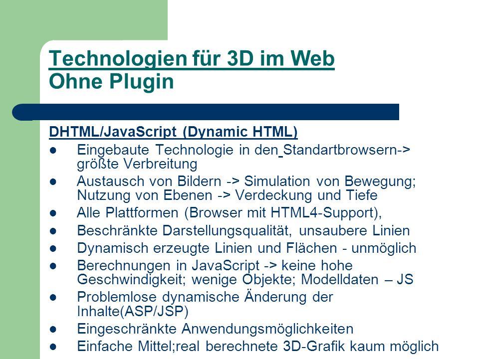Technologien für 3D im Web Ohne Plugin DHTML/JavaScript (Dynamic HTML) Eingebaute Technologie in den Standartbrowsern-> größte Verbreitung Austausch von Bildern -> Simulation von Bewegung; Nutzung von Ebenen -> Verdeckung und Tiefe Alle Plattformen (Browser mit HTML4-Support), Beschränkte Darstellungsqualität, unsaubere Linien Dynamisch erzeugte Linien und Flächen - unmöglich Berechnungen in JavaScript -> keine hohe Geschwindigkeit; wenige Objekte; Modelldaten – JS Problemlose dynamische Änderung der Inhalte(ASP/JSP) Eingeschränkte Anwendungsmöglichkeiten Einfache Mittel;real berechnete 3D-Grafik kaum möglich