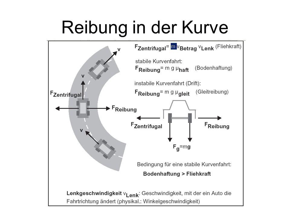 Reibung in der Kurve