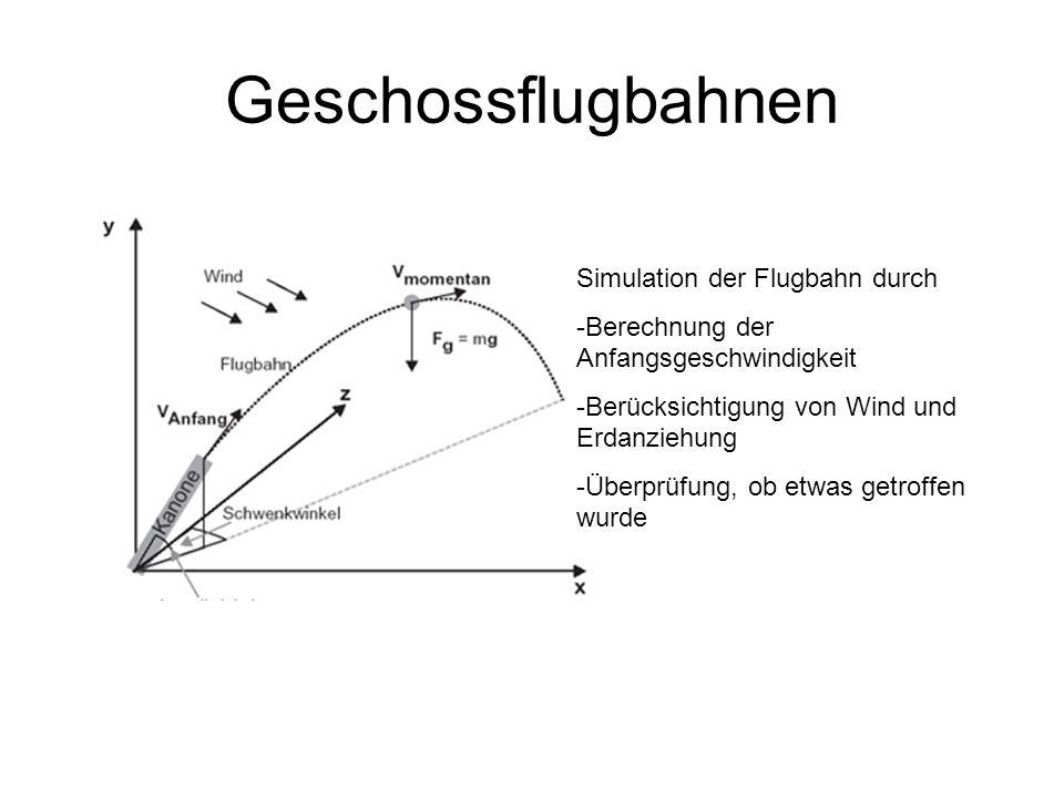 Geschossflugbahnen Anfangsgeschwindigkeit = muendungsgeschwindigkeit* flugrichtung muendungsgeschwindigkeit : Vektorbetrag; abhängig von der Kanone flugrichtung: Ausrichtung der Kanone in drei Dimensionen, entspricht Definition der Polarkoordinaten einer Kugel: Eigenverschiebung.x = velocity*cosf(Anstellwinkel)* sinf(Schwenkwinkel); Eigenverschiebung.y = velocity*sinf(Anstellwinkel); Eigenverschiebung.z = velocity*cosf(Anstellwinkel)* cosf(Schwenkwinkel);