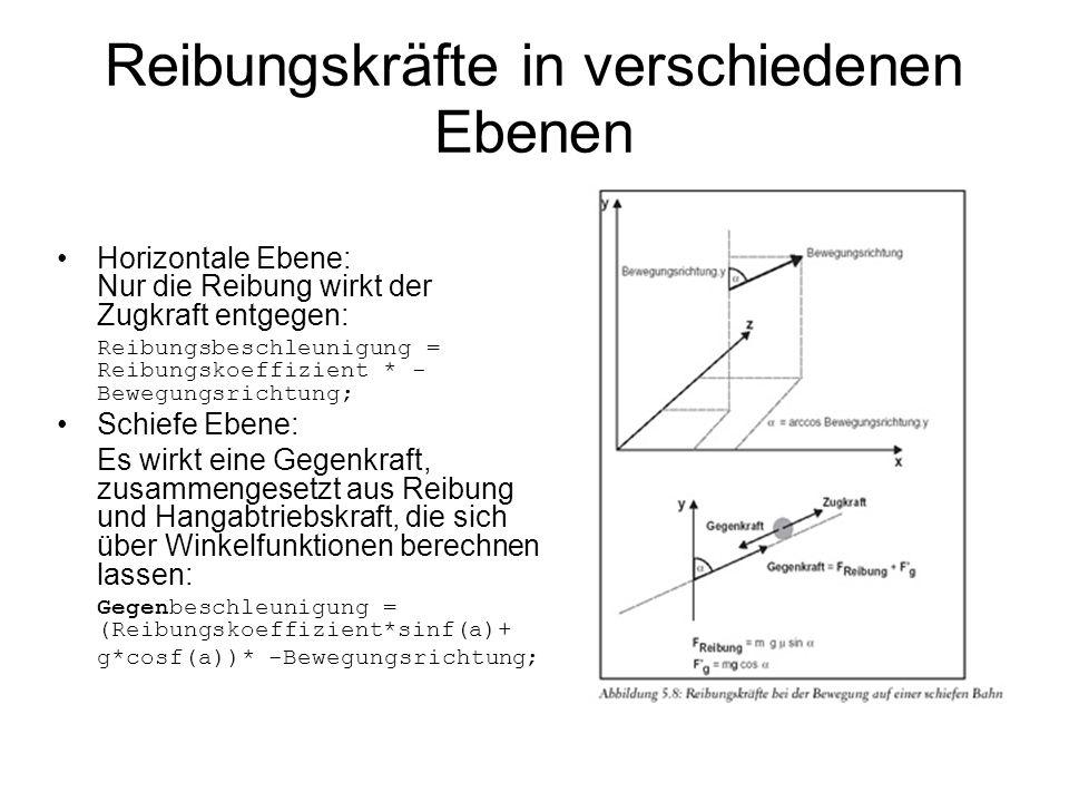 Reibungskräfte in verschiedenen Ebenen Horizontale Ebene: Nur die Reibung wirkt der Zugkraft entgegen: Reibungsbeschleunigung = Reibungskoeffizient * - Bewegungsrichtung; Schiefe Ebene: Es wirkt eine Gegenkraft, zusammengesetzt aus Reibung und Hangabtriebskraft, die sich über Winkelfunktionen berechnen lassen: Gegenbeschleunigung = (Reibungskoeffizient*sinf(a)+ g*cosf(a))* -Bewegungsrichtung;