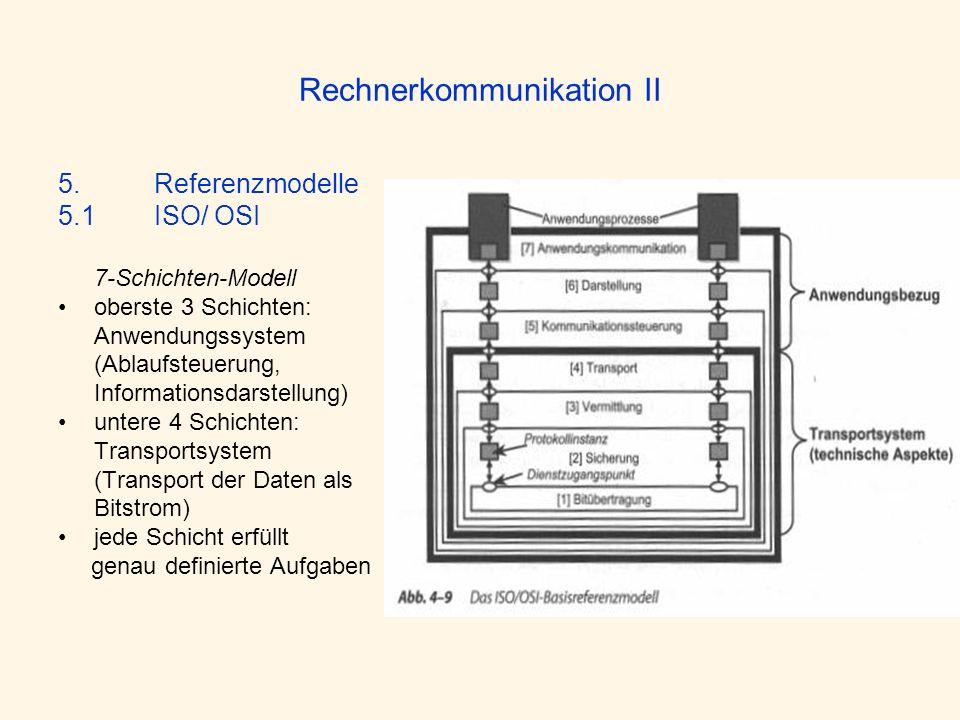 Rechnerkommunikation II 5. Referenzmodelle 5.1ISO/ OSI 7-Schichten-Modell oberste 3 Schichten: Anwendungssystem (Ablaufsteuerung, Informationsdarstell