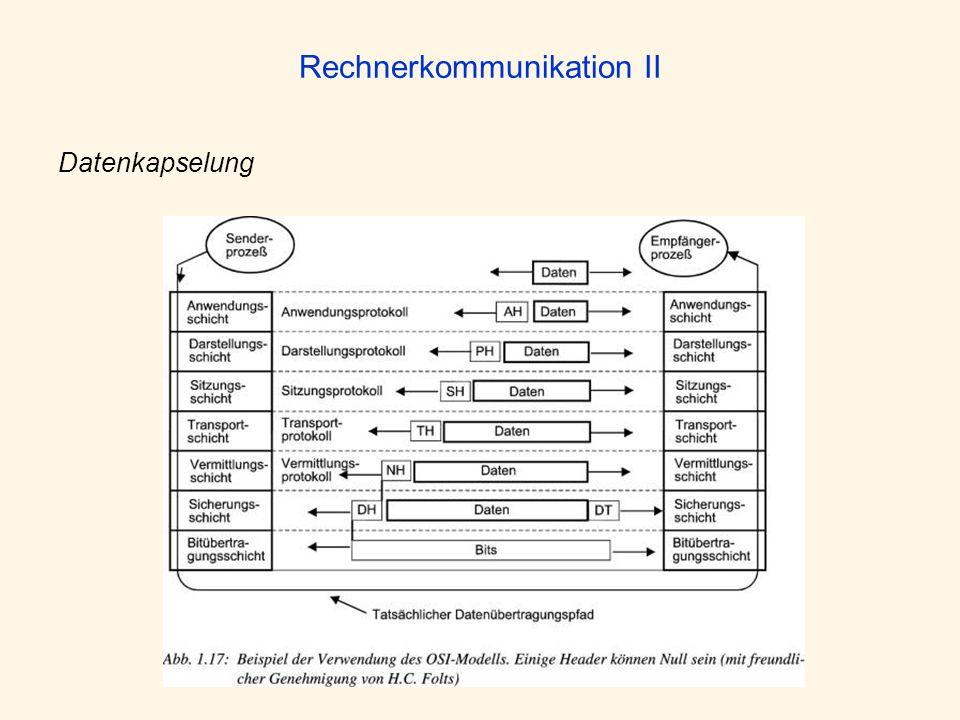 Rechnerkommunikation II Datenkapselung