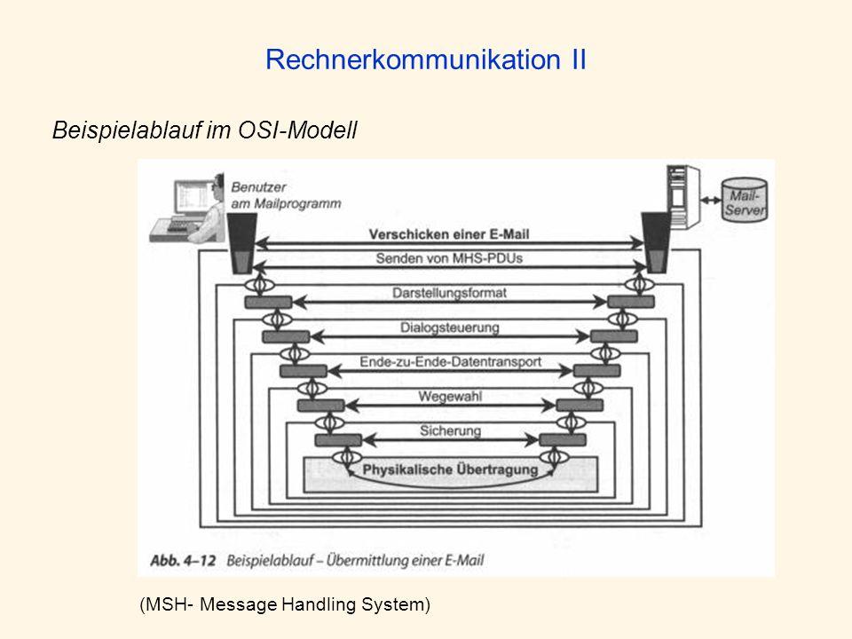 Rechnerkommunikation II Beispielablauf im OSI-Modell (MSH- Message Handling System)