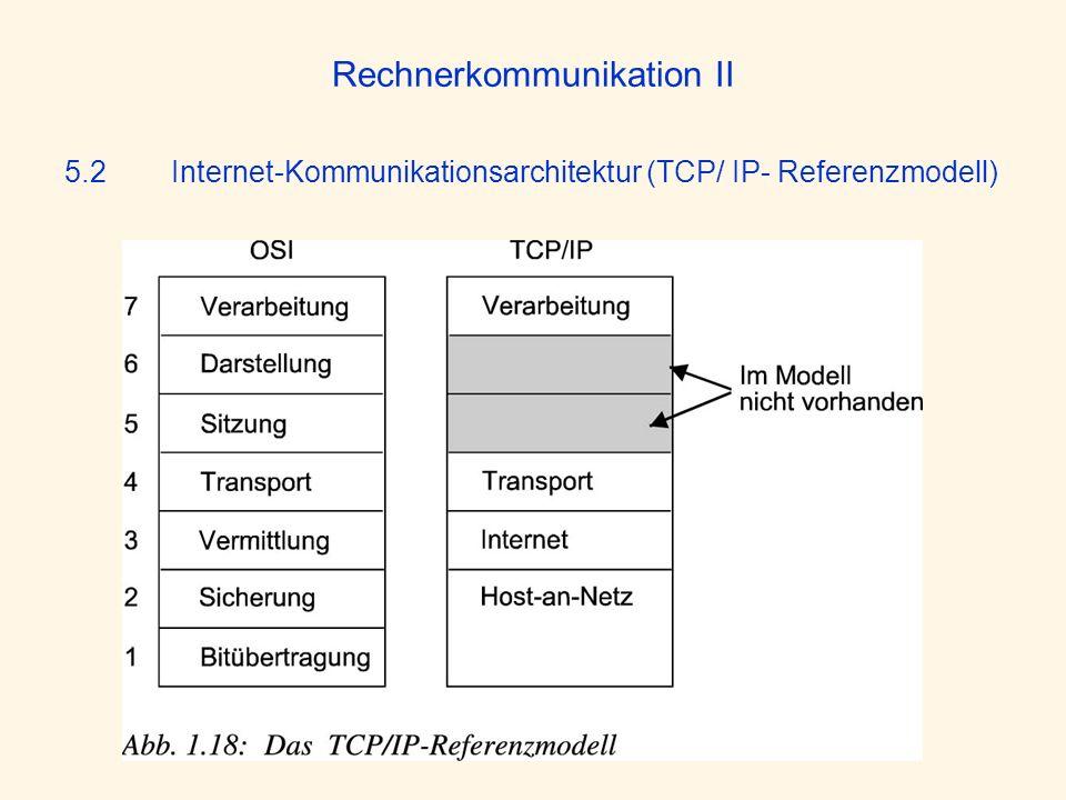 Rechnerkommunikation II 5.2 Internet-Kommunikationsarchitektur (TCP/ IP- Referenzmodell)