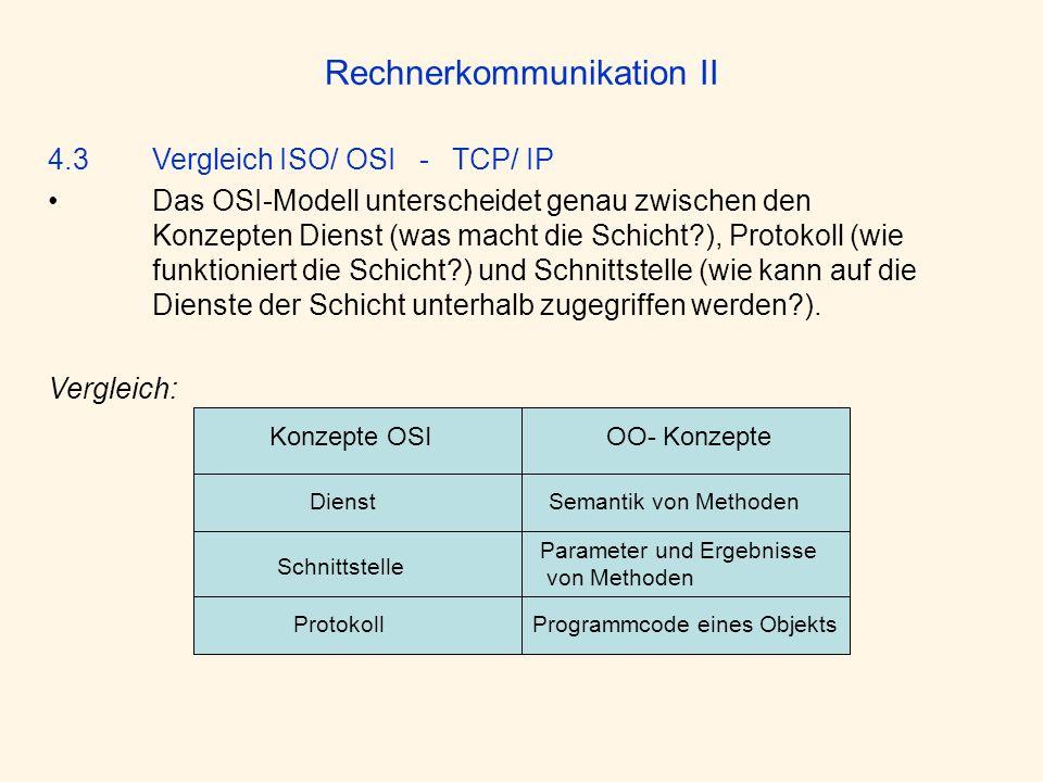 Rechnerkommunikation II 4.3 Vergleich ISO/ OSI - TCP/ IP Das OSI-Modell unterscheidet genau zwischen den Konzepten Dienst (was macht die Schicht?), Pr