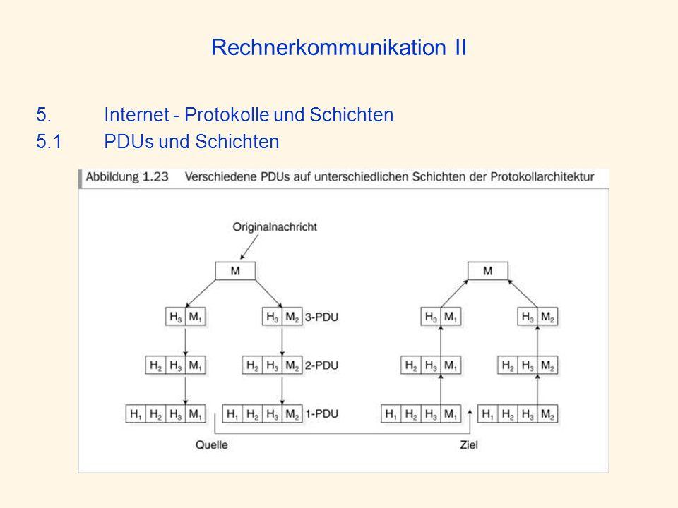 Rechnerkommunikation II 5. Internet - Protokolle und Schichten 5.1PDUs und Schichten
